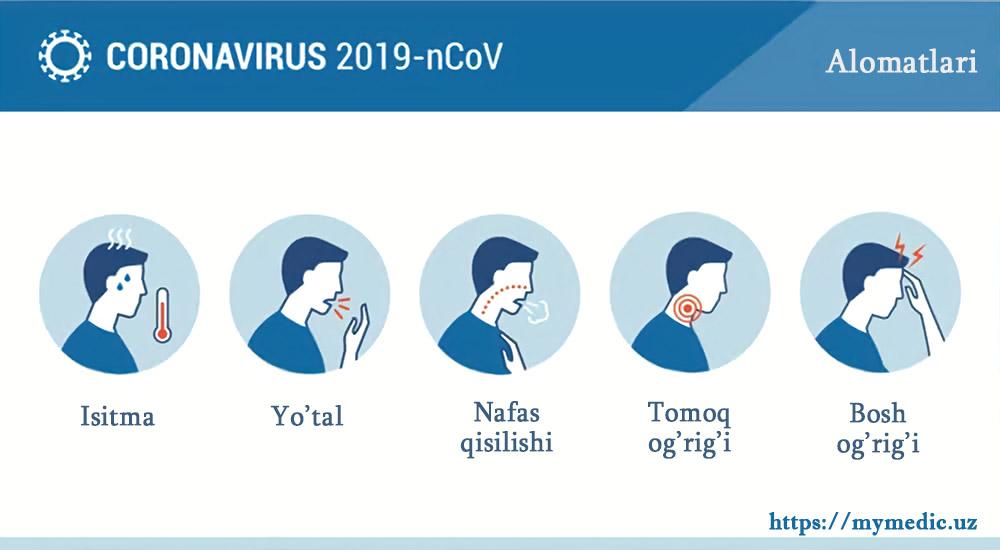 Koronavirus (COVID-19) alomatlari